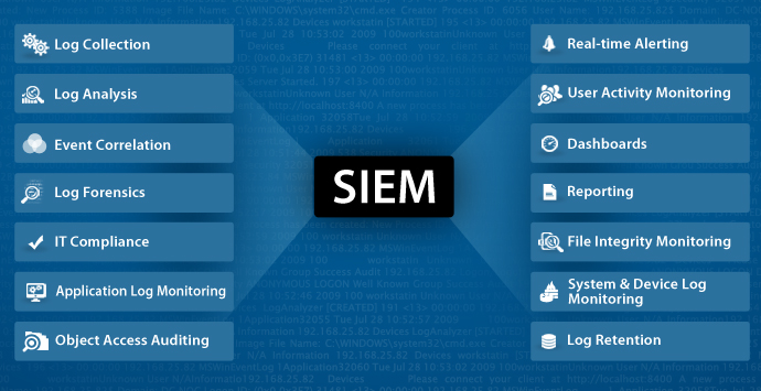 Introduction To SIEM : Security information and event