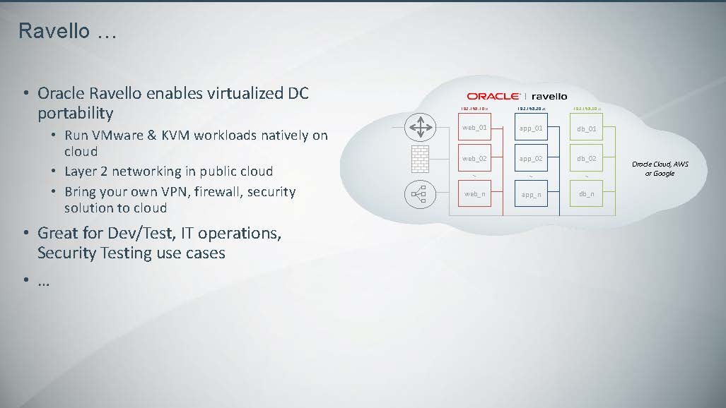 OracleNGCloud_Page_15.jpg