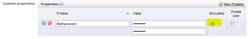 vRA encrypted Custom Property
