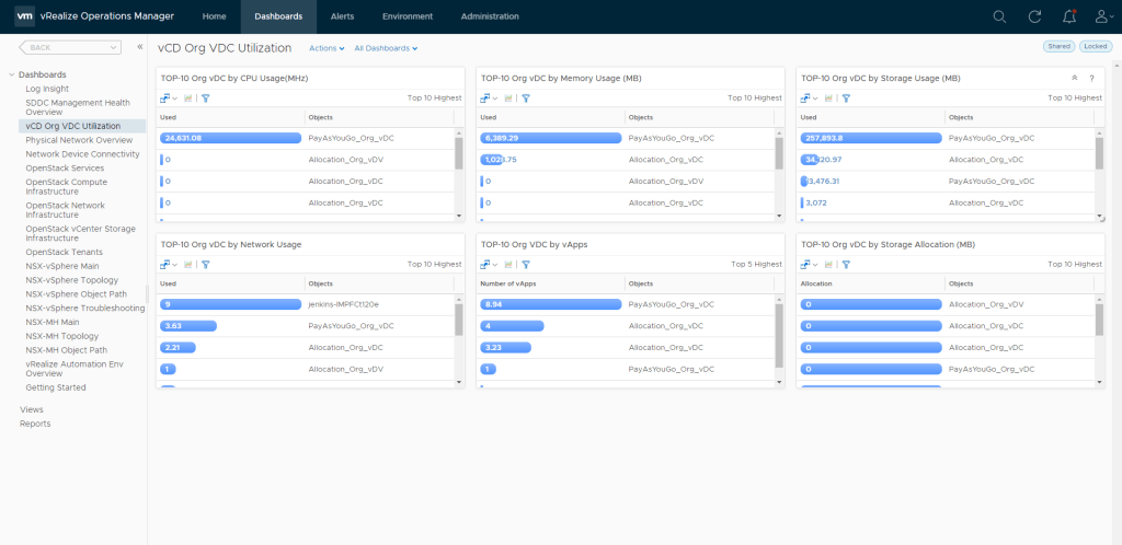 vRealize Operations management pack for vCloud Director