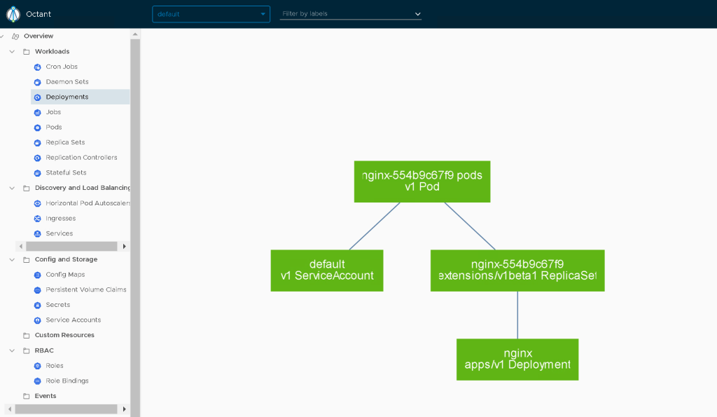 Octant Resource Viewer shows your deployment topology