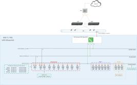 vRA: Developing a NSX-T Blueprint – Part1