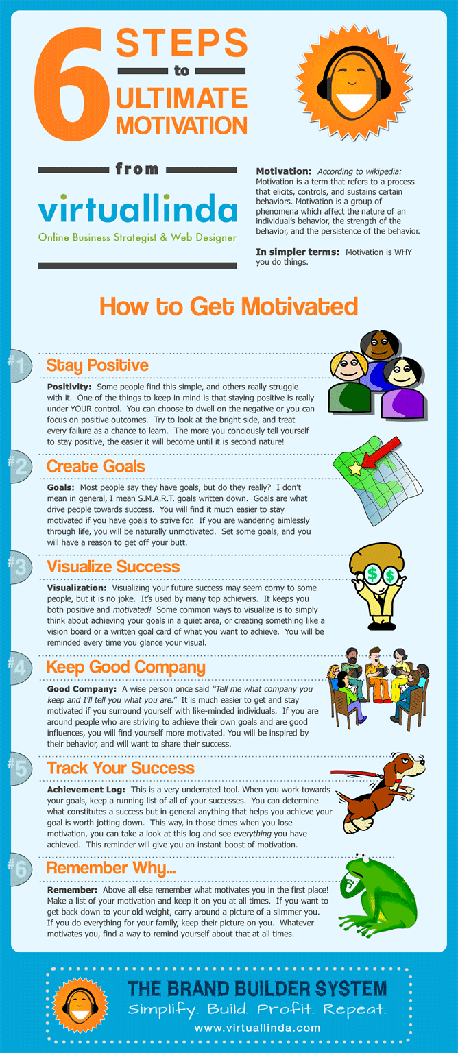 6 Steps to Ultimate Motivation [INFOGRAPHIC]