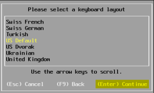 6 Keyboard Layout
