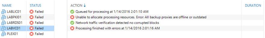 Veeam Backup 14 - Backup Job Failed