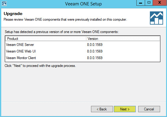 Veeam ONE 5 - Upgrade