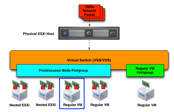 nested-esxi-prom-new-02