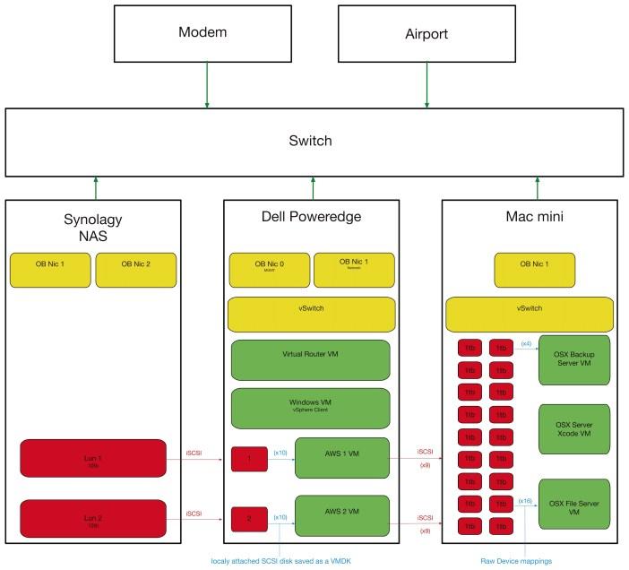 fitstart-diagram2