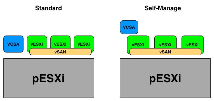 vsphere-6-5-vghetto-lab-deployment-0