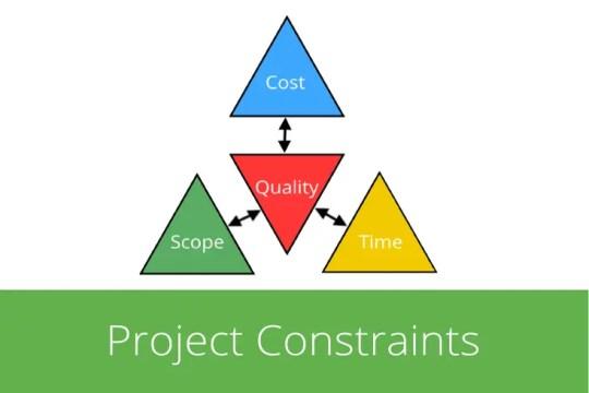 Project contraints