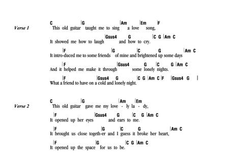 best John Legend All Of Me Uke Chords image collection