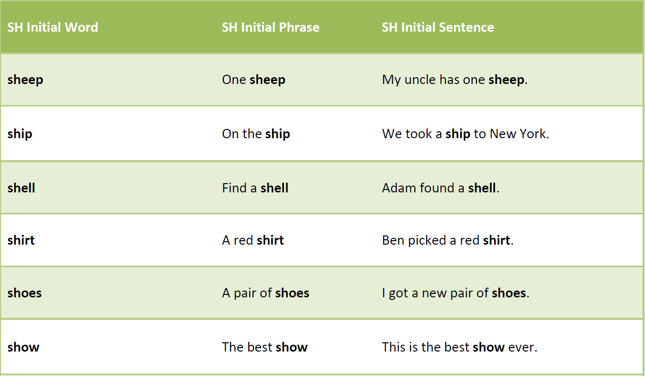 Free Sh Initial Articulation Worksheet