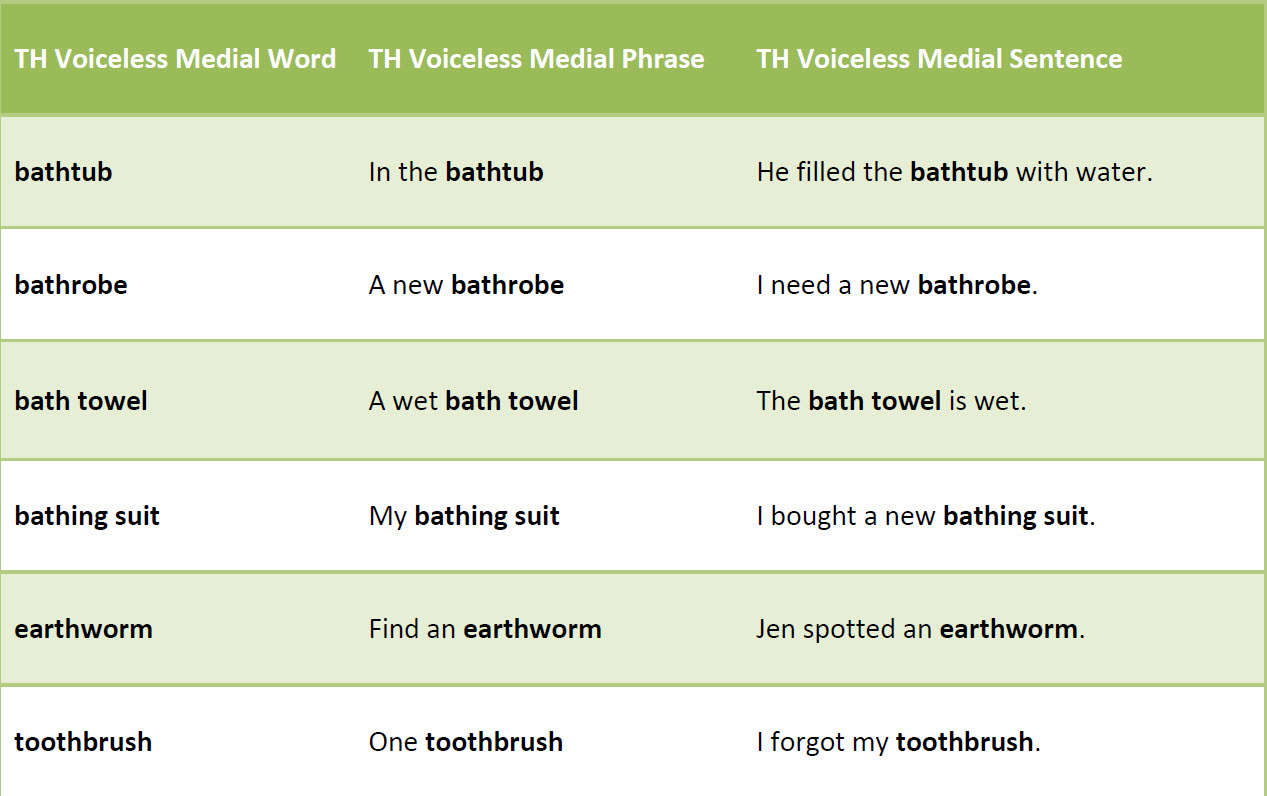 Free Th Voiceless Medial Articulation Worksheet