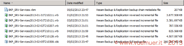 Timestamped Backup Files