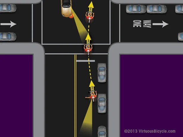 Traffic Skills for NYC Bike Riders