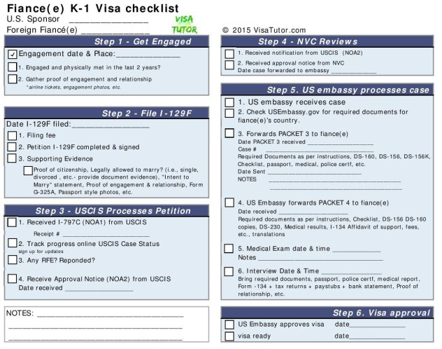 how to get schedule for medical for visa 189