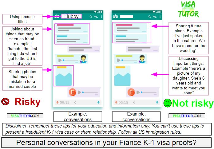 Personal conversations submitted in your fiance visa petition like whatsapp chats or Facebook chats should be filtered for content