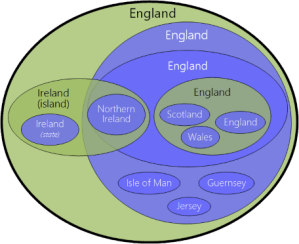 Venn Bubble Diagram Hierarchy Thingamajig Template – Visio Guy