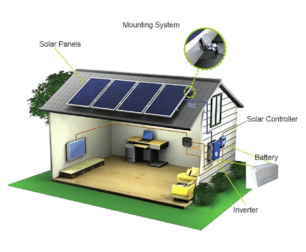 Solar Lighting Investors _ Other Products