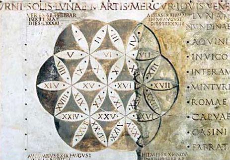 Fiore della Vita antico in Italia