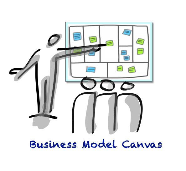 Business Model Canvas - ein Erfahrungsbericht