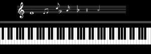piano-keyboard-musical-notes