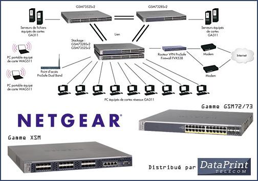 switches 10Gigabit Netgear, distribués par DataPrint
