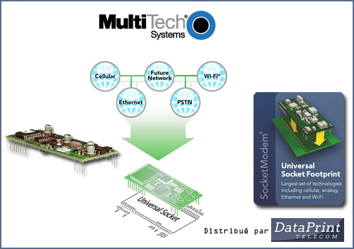 socket modems Multi-Tech distribués par DataPrint
