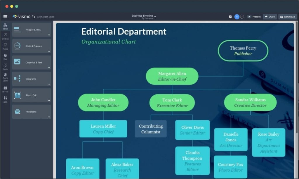A flowchart or flow chart usually shows steps of the task, process, or workflow. Free Online Flowchart Maker Create Flowcharts Online Visme