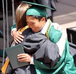 Graduation42