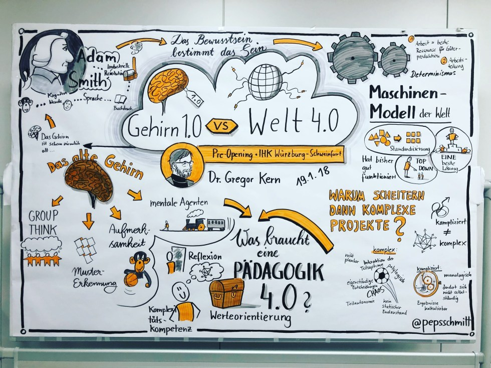 Graphic Recording Gehirn 1.0 vs Welt 4.0
