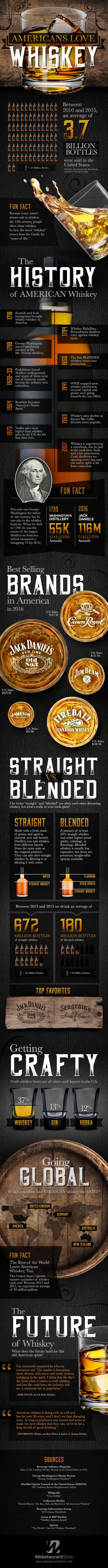 infographic america s bourbon boom