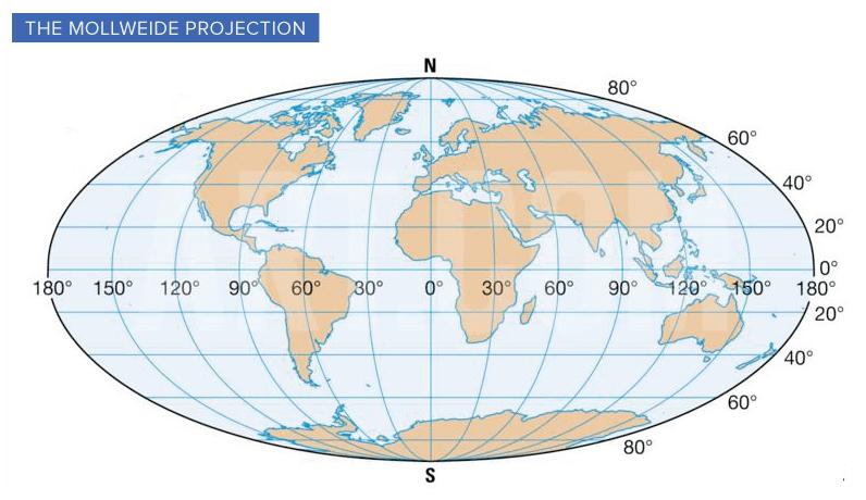 Mollweide Map Projection