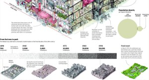 Infographic: This Fascinating City Within Hong Kong Was