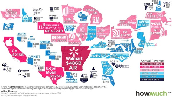 Map: The Largest Company in Every State by Revenue