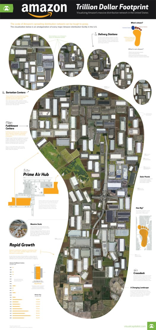 All of Amazon's Warehouses in One Giant Infographic