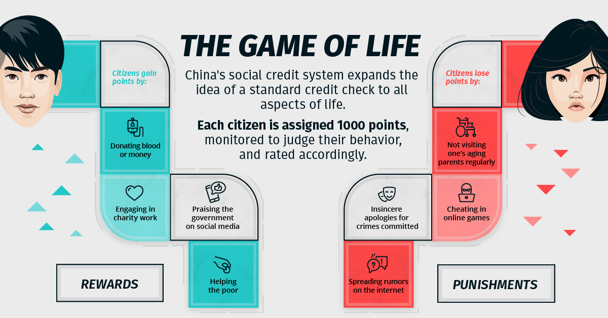 The Game of Life: Visualizing China's Social Credit System