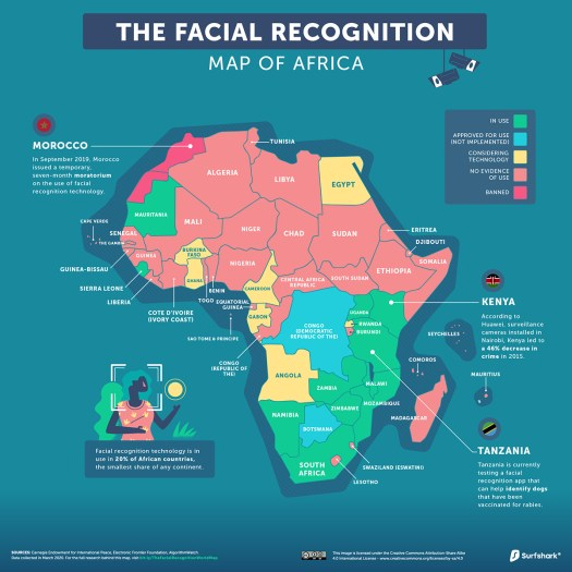 Facial Recognition World Map
