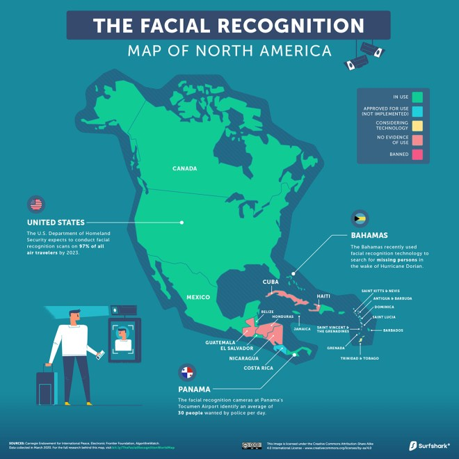 Facial Recognition North America Map
