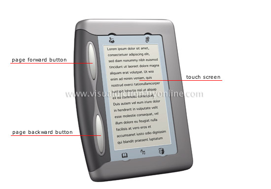 electronic book - Visual Dictionary Online
