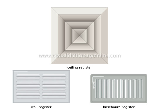 Air Conditioning Vents