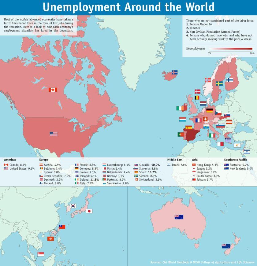 worldunemploy4 Unemployment Rates Around The World