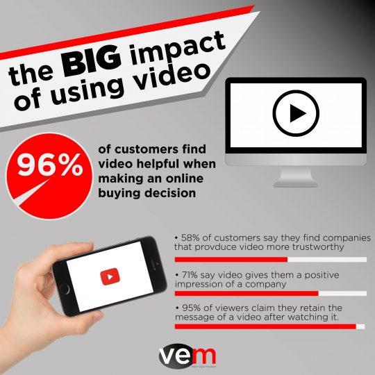 video impact vem
