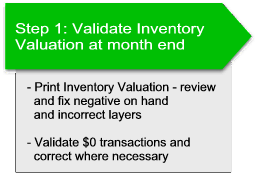 Infor VISUAL ERP Inventory Valuation Report