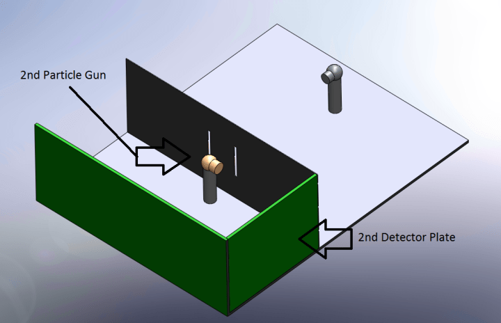 Figure 7.4. Rear view of our new experiment with 2nd particle