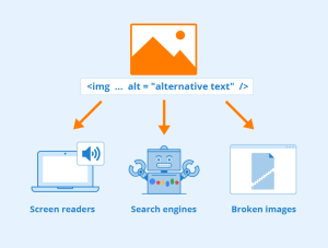 image showing use of ALT attribute for accessibility