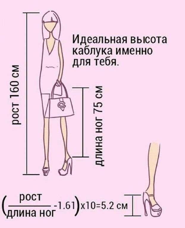 altezza perfetta dei tacchi