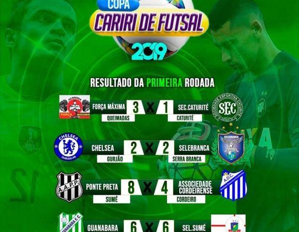 Copa Cariri de Futsal teve jogos de abertura com uma chuva de gols