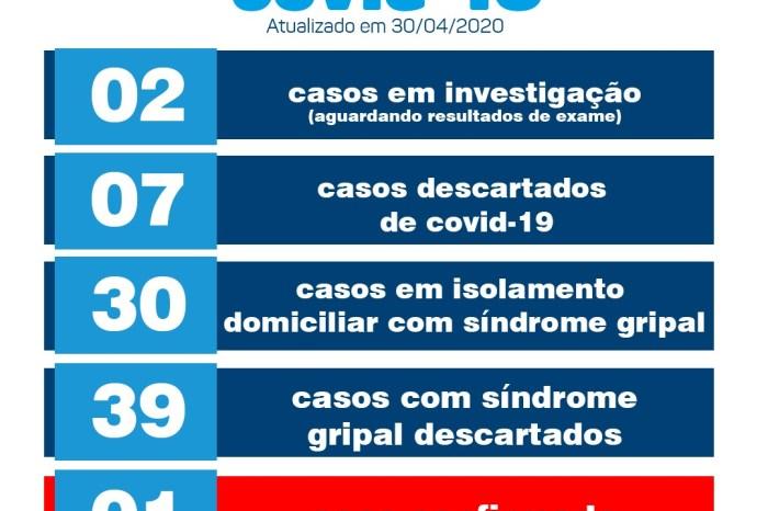 Secretaria de Saúde de Monteiro confirma primeiro caso de Covid-19 no município