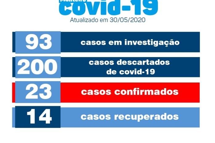 Boletim: Monteiro segue sem novos casos de Covid neste sábado
